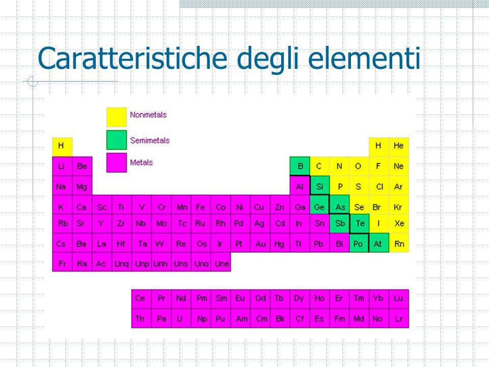 Caratteristiche degli elementi