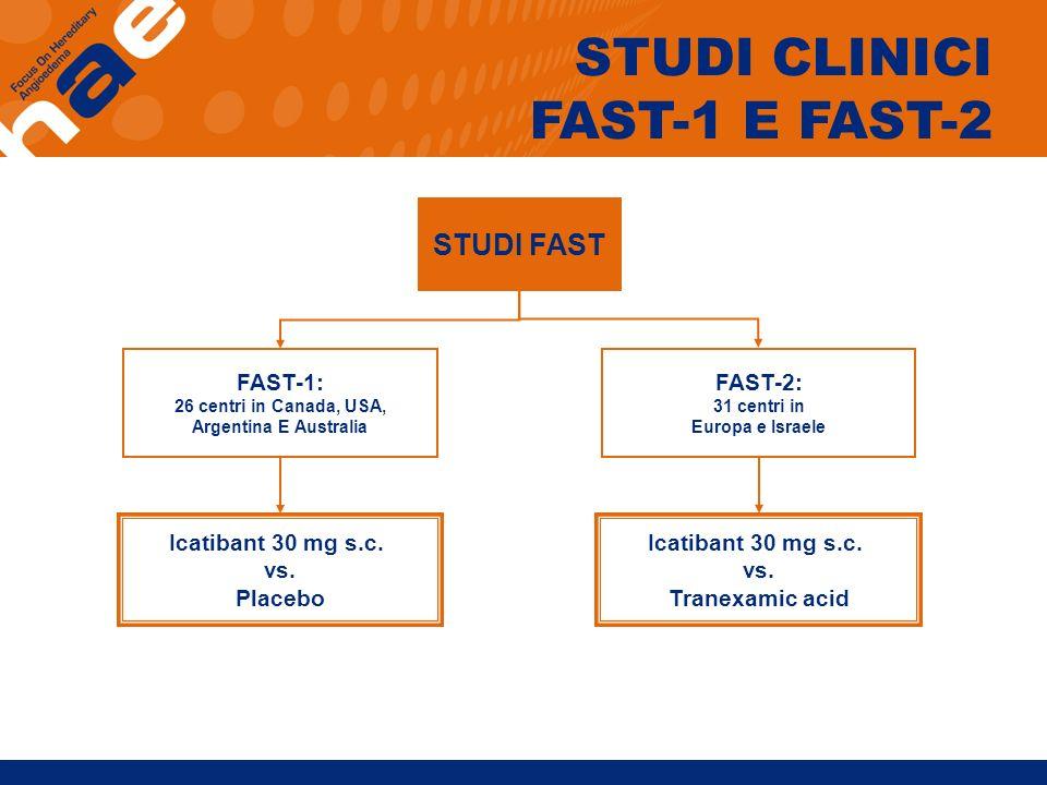 STUDI FAST FAST-1: 26 centri in Canada, USA, Argentina E Australia FAST-2: 31 centri in Europa e Israele Icatibant 30 mg s.c. vs. Placebo Icatibant 30