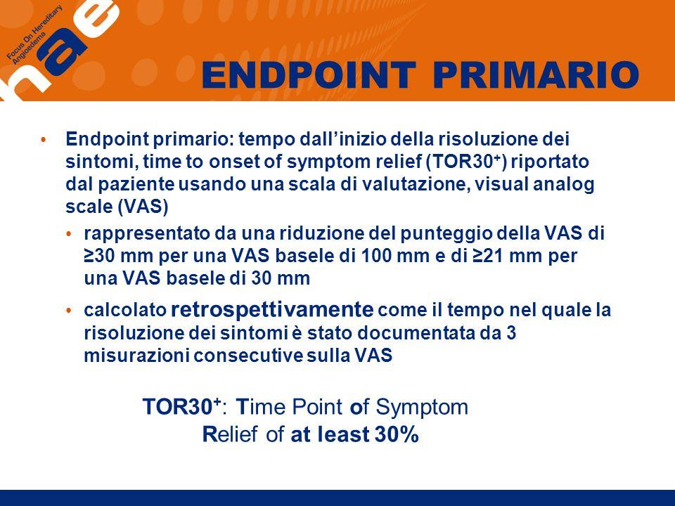 ENDPOINT PRIMARIO Endpoint primario: tempo dallinizio della risoluzione dei sintomi, time to onset of symptom relief (TOR30 + ) riportato dal paziente