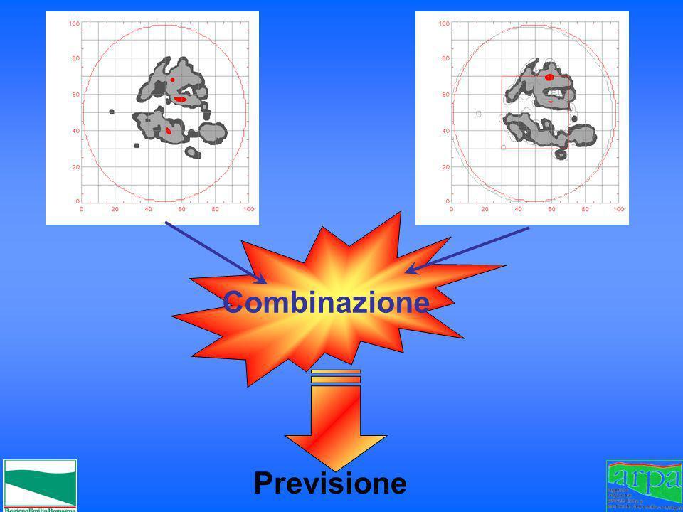 Combinazione Previsione
