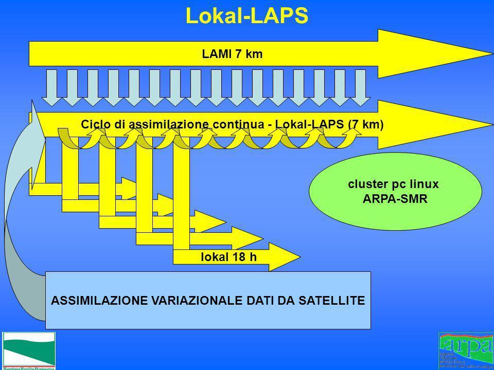 Lokal-LAPS LAMI 7 km lokal 18 h cluster pc linux ARPA-SMR Ciclo di assimilazione continua - Lokal-LAPS (7 km) ASSIMILAZIONE VARIAZIONALE DATI DA SATEL