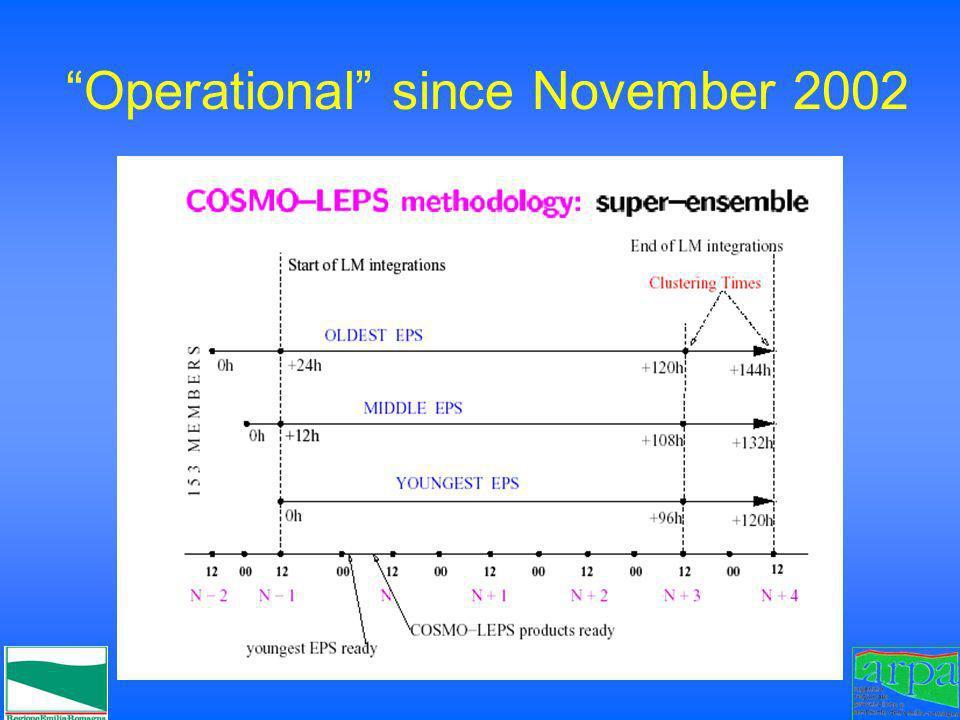 Operational since November 2002