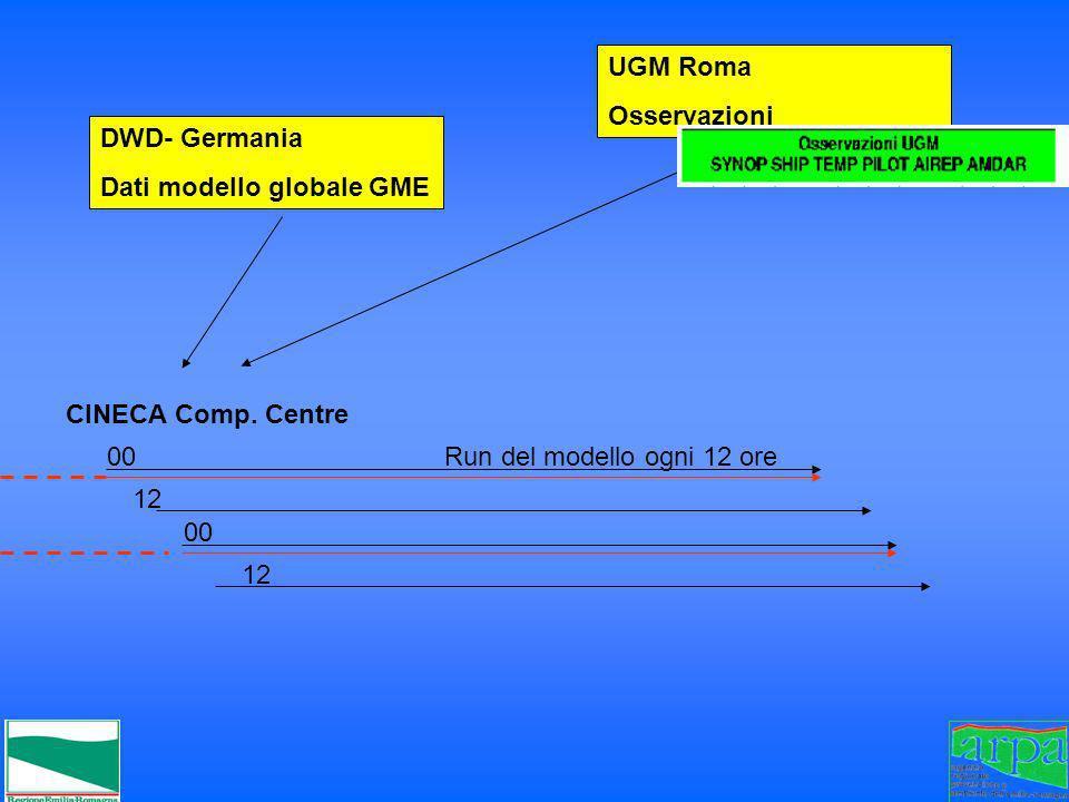 DWD- Germania Dati modello globale GME CINECA Comp. Centre UGM Roma Osservazioni Run del modello ogni 12 ore00 12