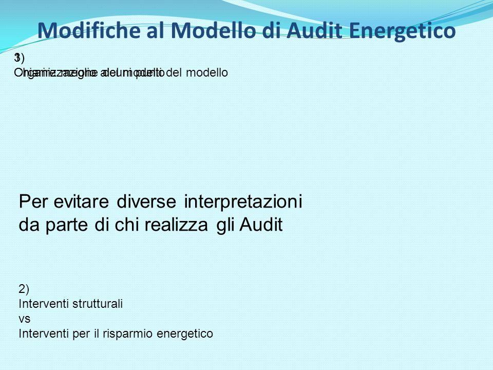 Per evitare diverse interpretazioni da parte di chi realizza gli Audit 1) Organizzazione del modello 3) Chiarire meglio alcuni punti del modello 2) Interventi strutturali vs Interventi per il risparmio energetico Modifiche al Modello di Audit Energetico
