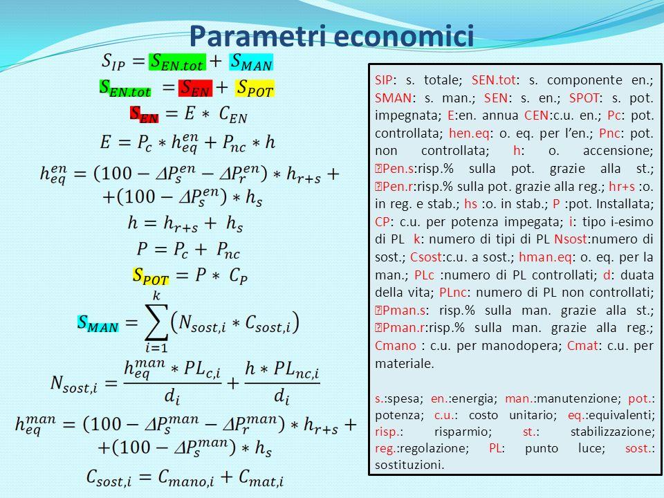 Parametri economici SIP: s.totale; SEN.tot: s. componente en.; SMAN: s.