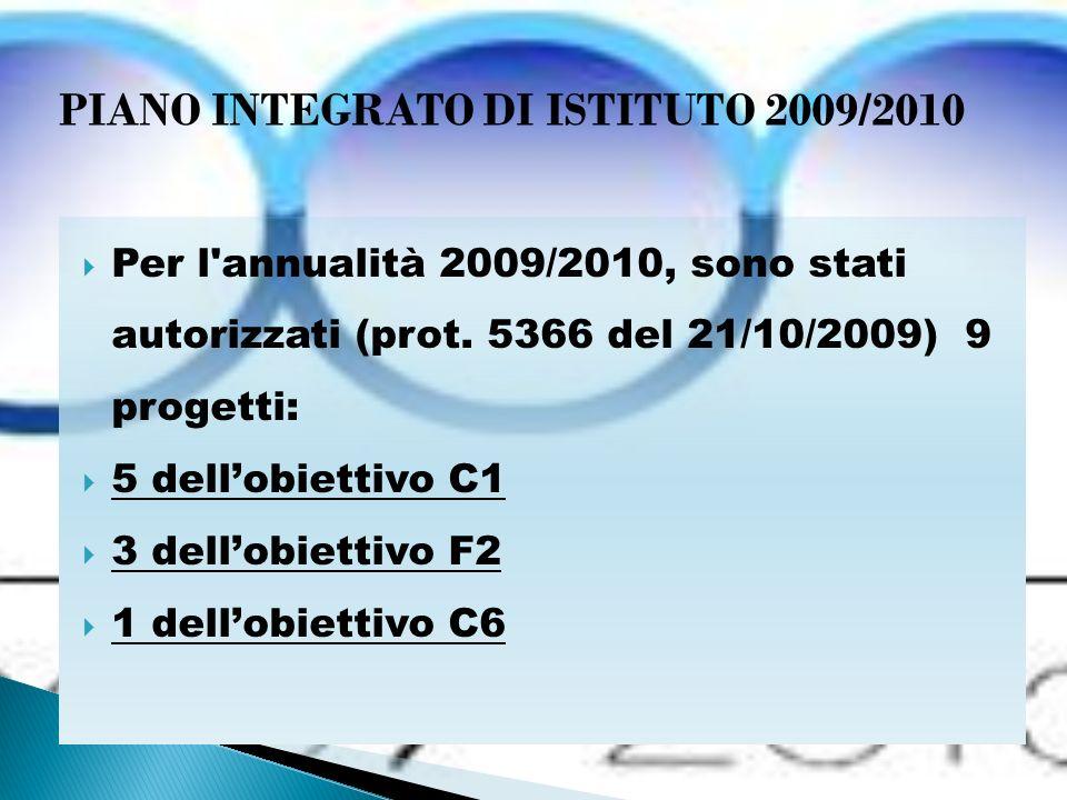 3 Per l'annualità 2009/2010, sono stati autorizzati (prot. 5366 del 21/10/2009) 9 progetti: 5 dellobiettivo C1 3 dellobiettivo F2 1 dellobiettivo C6 P