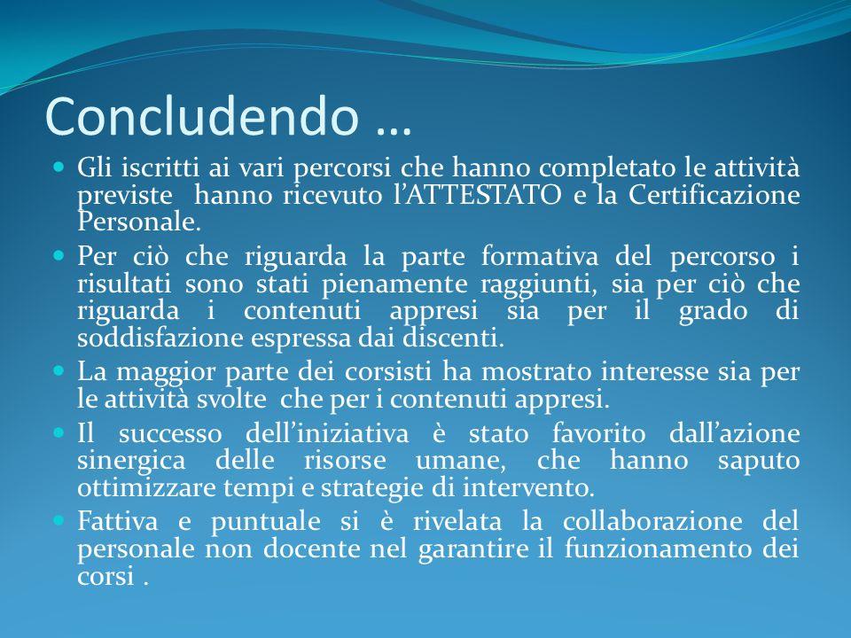 Concludendo … Gli iscritti ai vari percorsi che hanno completato le attività previste hanno ricevuto lATTESTATO e la Certificazione Personale. Per ciò