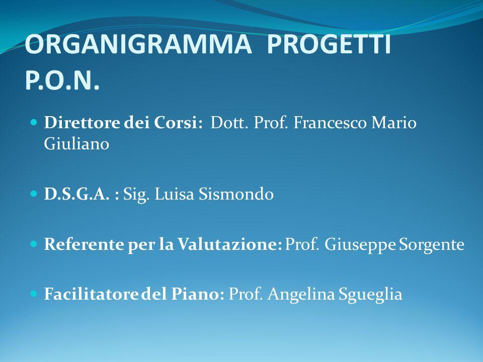 ORGANIGRAMMA PROGETTI P.O.N. Direttore dei Corsi: Dott. Prof. Francesco Mario Giuliano D.S.G.A. : Sig. Luisa Sismondo Referente per la Valutazione: Pr