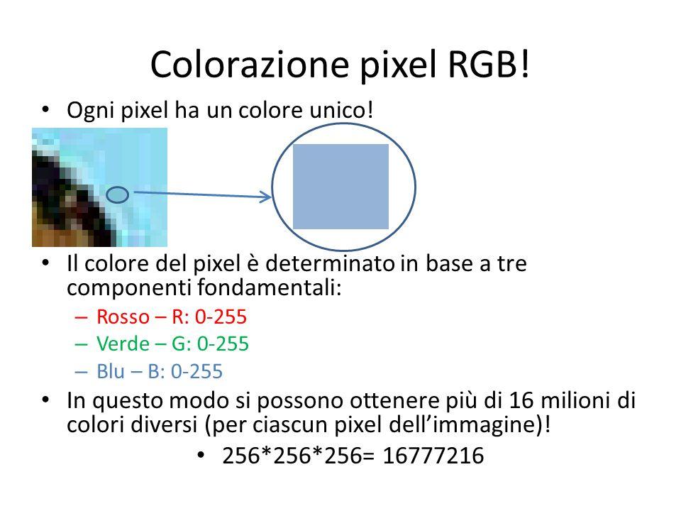 Colorazione pixel RGB! Ogni pixel ha un colore unico! Il colore del pixel è determinato in base a tre componenti fondamentali: – Rosso – R: 0-255 – Ve