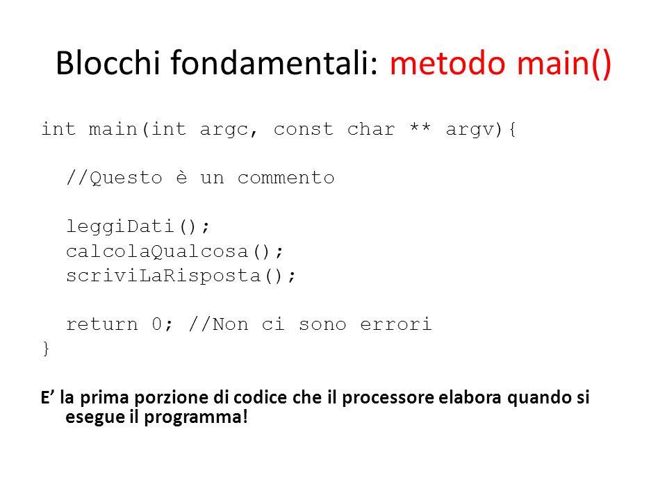 Blocchi fondamentali: metodo main() int main(int argc, const char ** argv){ //Questo è un commento leggiDati(); calcolaQualcosa(); scriviLaRisposta();