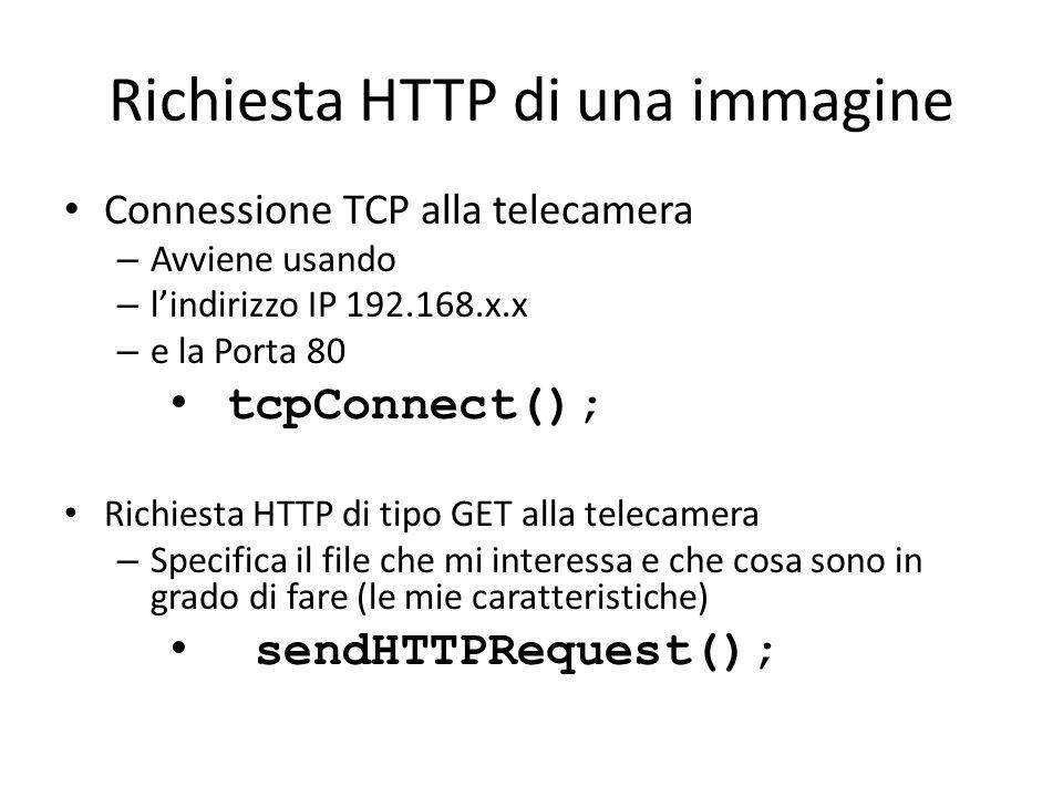 Richiesta HTTP di una immagine Connessione TCP alla telecamera – Avviene usando – lindirizzo IP 192.168.x.x – e la Porta 80 tcpConnect(); Richiesta HT