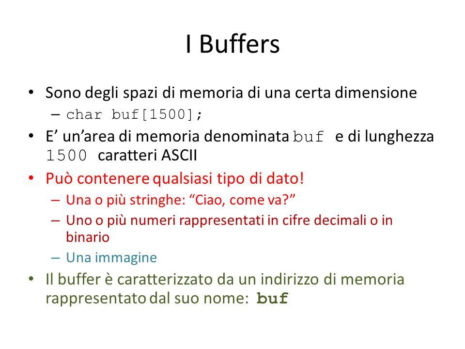 I Buffers Sono degli spazi di memoria di una certa dimensione – char buf[1500]; E unarea di memoria denominata buf e di lunghezza 1500 caratteri ASCII