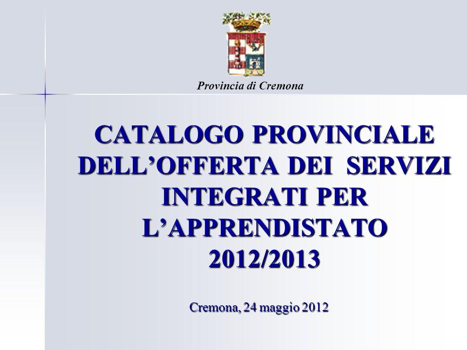 CATALOGO PROVINCIALE DELLOFFERTA DEI SERVIZI INTEGRATI PER LAPPRENDISTATO 2012/2013 Cremona, 24 maggio 2012 Provincia di Cremona