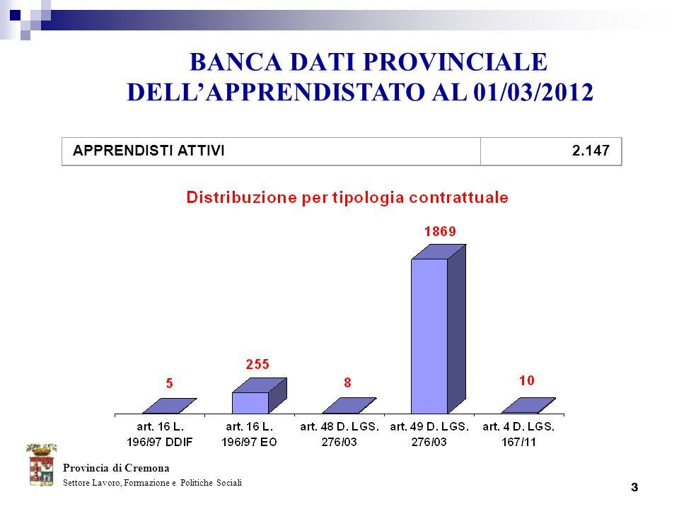 3 BANCA DATI PROVINCIALE Provincia di Cremona Settore Lavoro, Formazione e Politiche Sociali DELLAPPRENDISTATO AL 01/03/2012 APPRENDISTI ATTIVI2.147