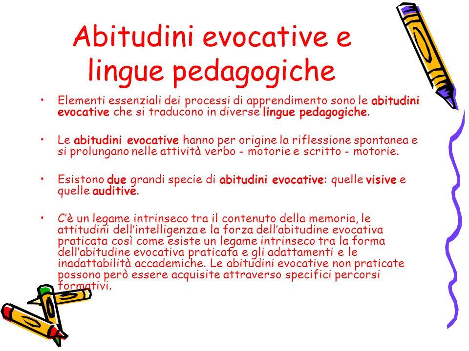 Abitudini evocative e lingue pedagogiche Elementi essenziali dei processi di apprendimento sono le abitudini evocative che si traducono in diverse lin