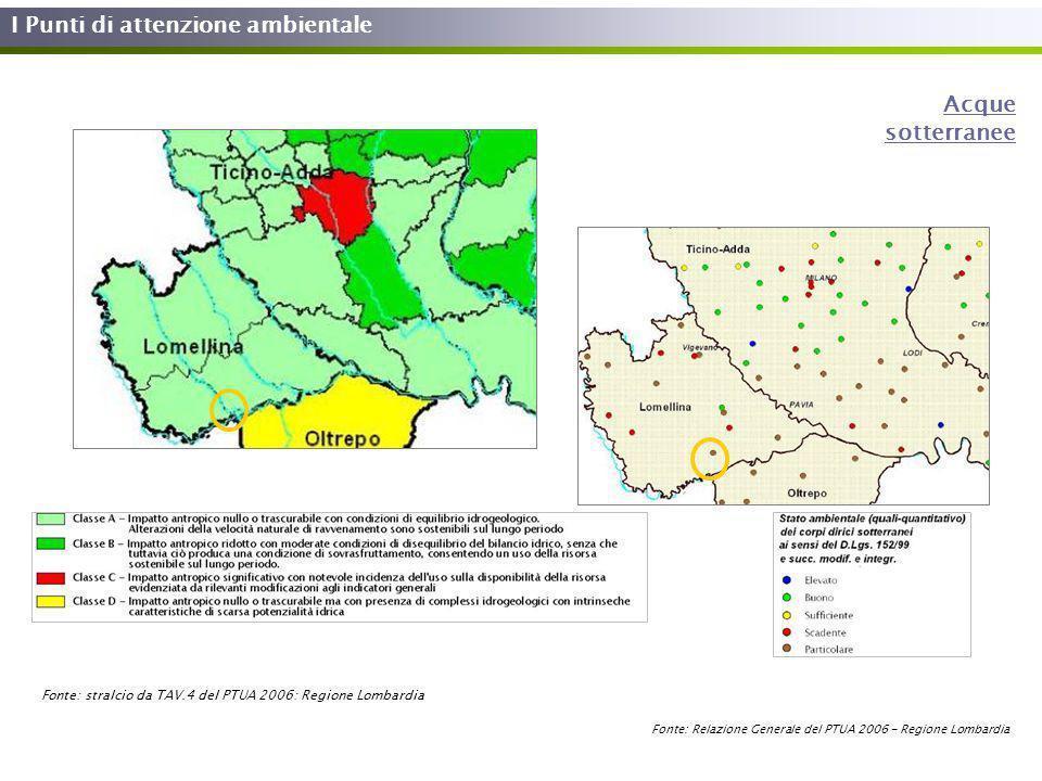 I Punti di attenzione ambientale Acque sotterranee Fonte: stralcio da TAV.4 del PTUA 2006: Regione Lombardia Fonte: Relazione Generale del PTUA 2006 -