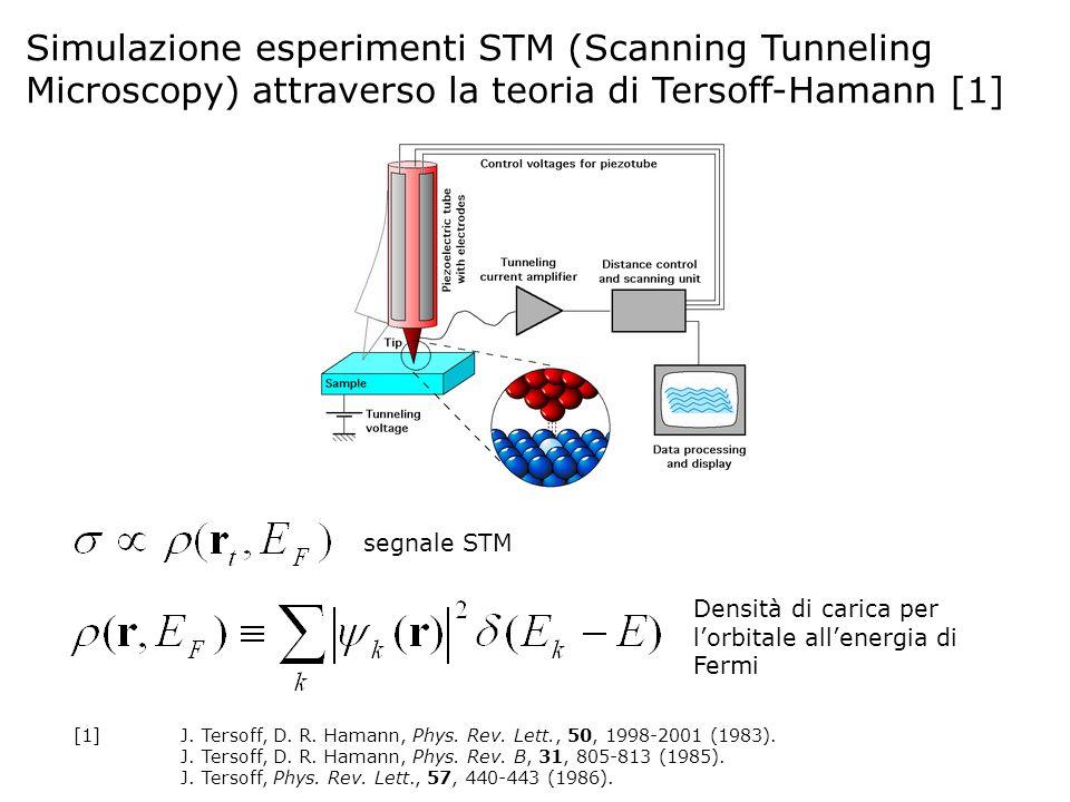 Simulazione esperimenti STM (Scanning Tunneling Microscopy) attraverso la teoria di Tersoff-Hamann [1] segnale STM Densità di carica per lorbitale all