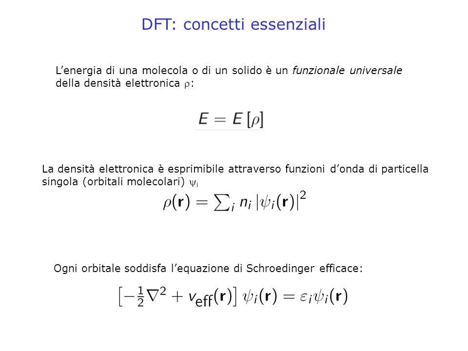 DFT: concetti essenziali Lenergia di una molecola o di un solido è un funzionale universale della densità elettronica : La densità elettronica è espri