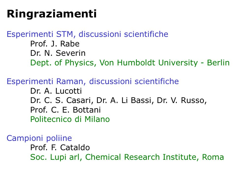 Ringraziamenti Esperimenti STM, discussioni scientifiche Prof. J. Rabe Dr. N. Severin Dept. of Physics, Von Humboldt University - Berlin Esperimenti R