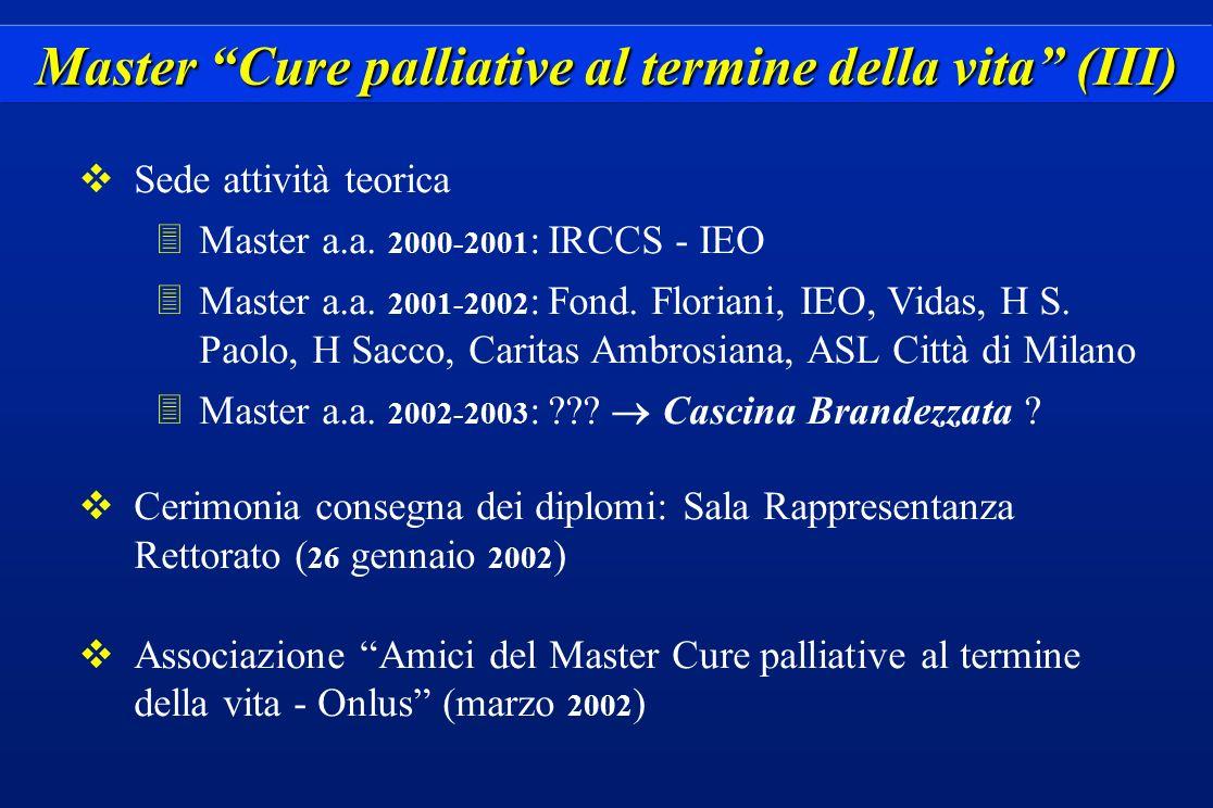 Master Cure palliative al termine della vita (III) vSede attività teorica 3Master a.a. 2000-2001 : IRCCS - IEO 3Master a.a. 2001-2002 : Fond. Floriani