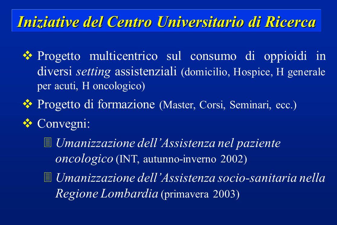 Iniziative del Centro Universitario di Ricerca vProgetto multicentrico sul consumo di oppioidi in diversi setting assistenziali (domicilio, Hospice, H