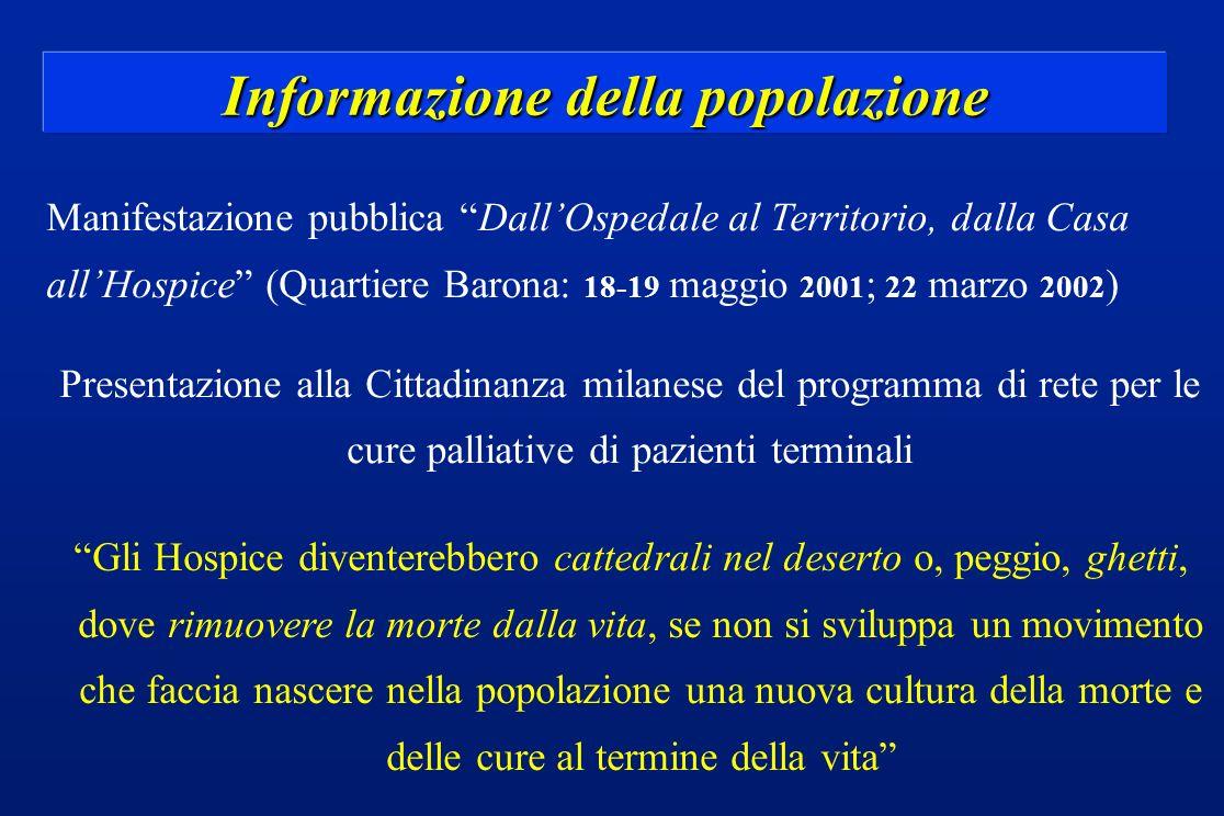 Informazione della popolazione Manifestazione pubblica DallOspedale al Territorio, dalla Casa allHospice (Quartiere Barona: 18-19 maggio 2001 ; 22 mar