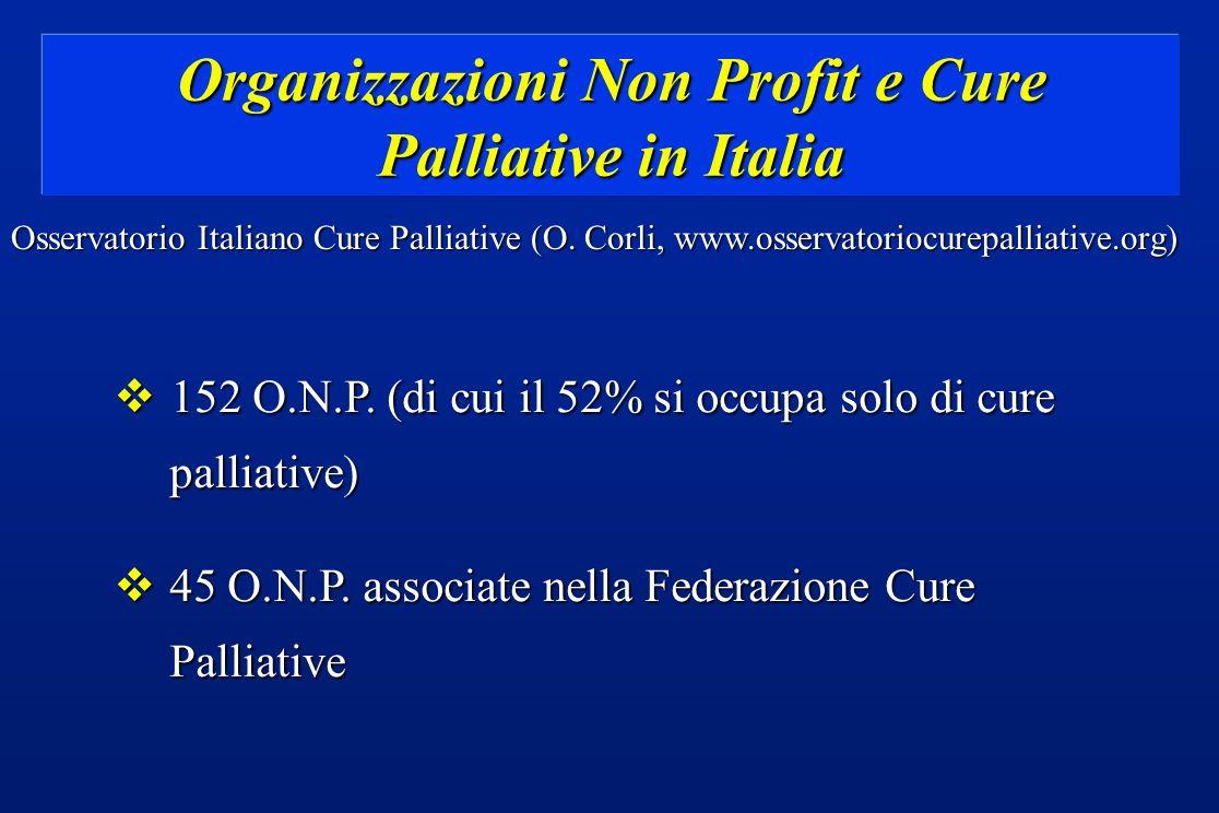 Organizzazioni Non Profit e Cure Palliative in Italia v152 O.N.P. (di cui il 52% si occupa solo di cure palliative) v45 O.N.P. associate nella Federaz