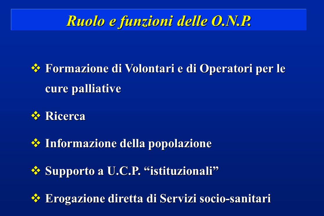 Ruolo e funzioni delle O.N.P. vFormazione di Volontari e di Operatori per le cure palliative vRicerca vInformazione della popolazione vSupporto a U.C.