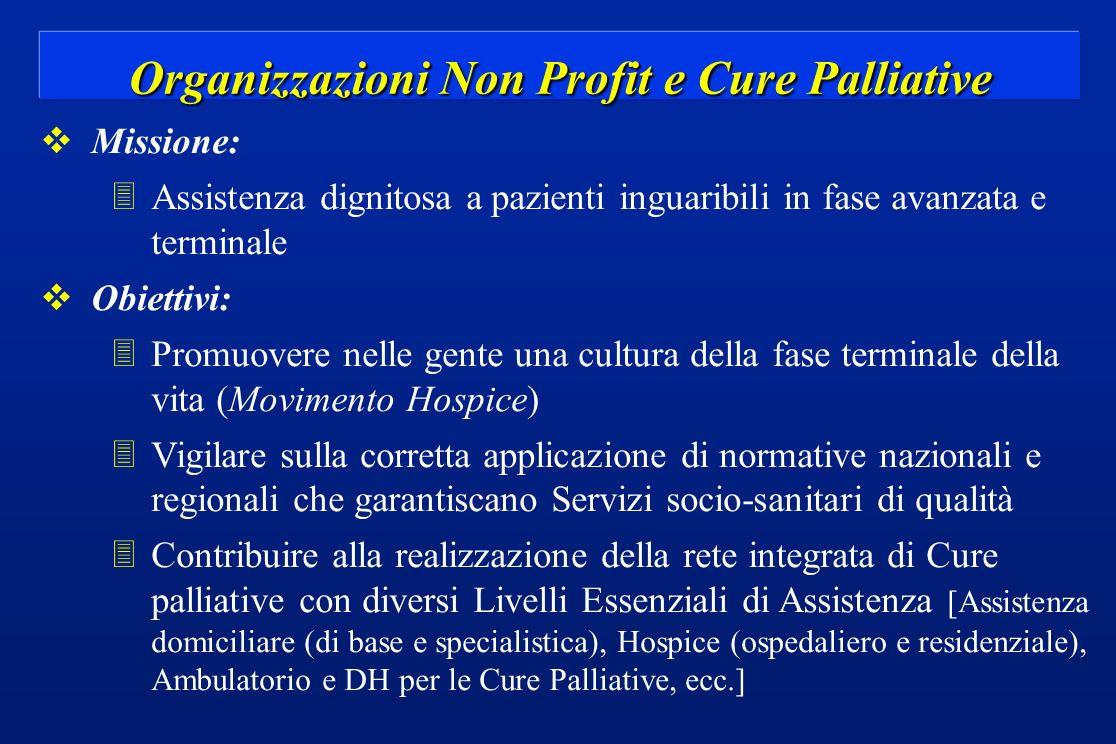 Organizzazioni Non Profit e Cure Palliative vMissione: 3Assistenza dignitosa a pazienti inguaribili in fase avanzata e terminale vObiettivi: 3Promuove