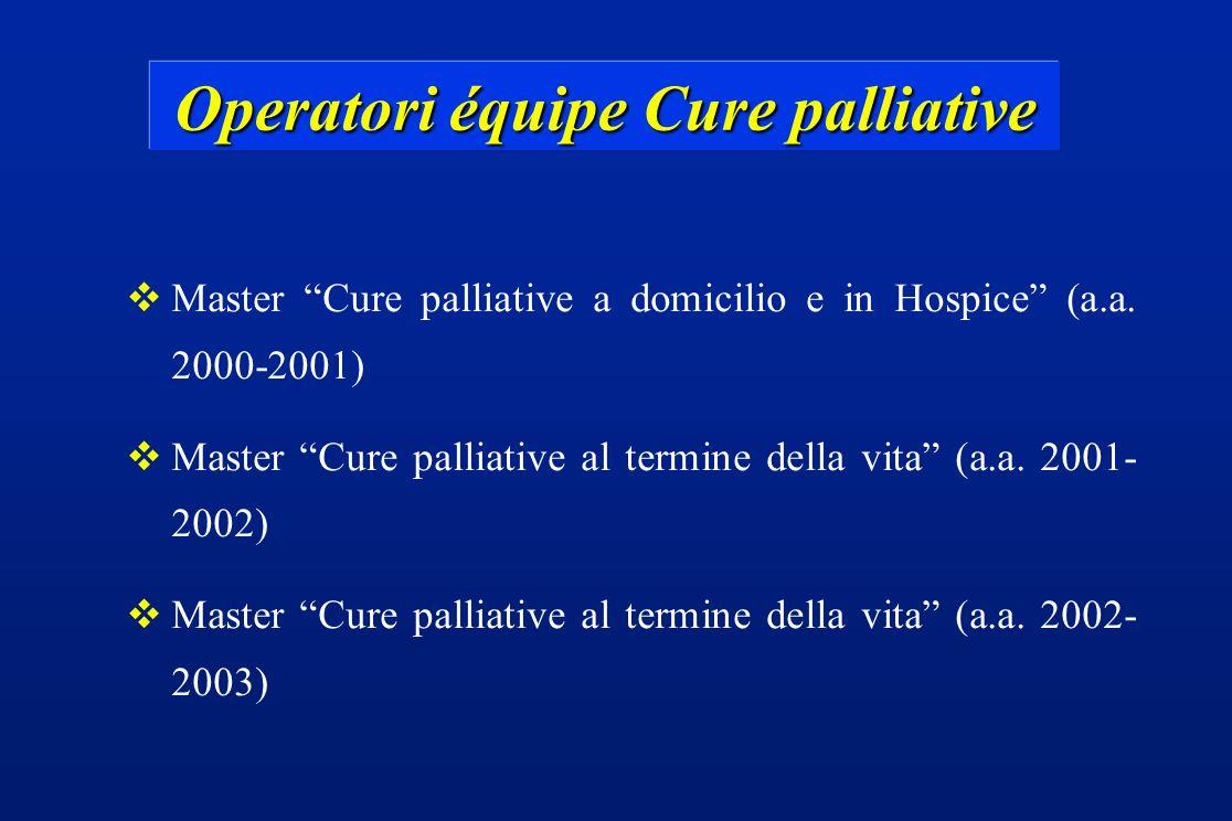 Operatori équipe Cure palliative vMaster Cure palliative a domicilio e in Hospice (a.a. 2000-2001) vMaster Cure palliative al termine della vita (a.a.