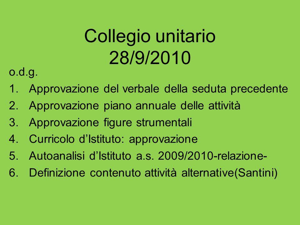 Collegio unitario 28/9/2010 o.d.g.