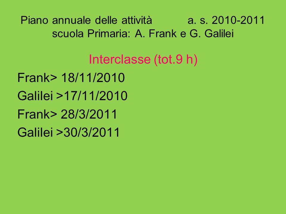 Piano annuale delle attività a. s. 2010-2011 scuola Primaria: A. Frank e G. Galilei Interclasse (tot.9 h) Frank> 18/11/2010 Galilei >17/11/2010 Frank>