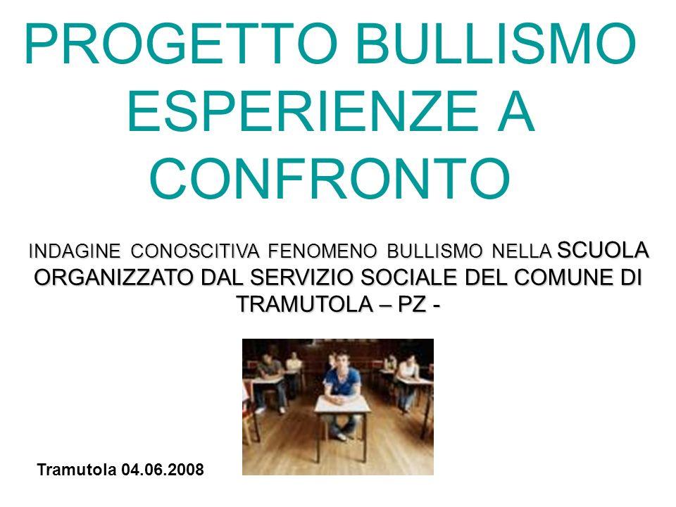 PROGETTO BULLISMO ESPERIENZE A CONFRONTO Tramutola 04.06.2008 INDAGINE CONOSCITIVA FENOMENO BULLISMO NELLA SCUOLA ORGANIZZATO DAL SERVIZIO SOCIALE DEL