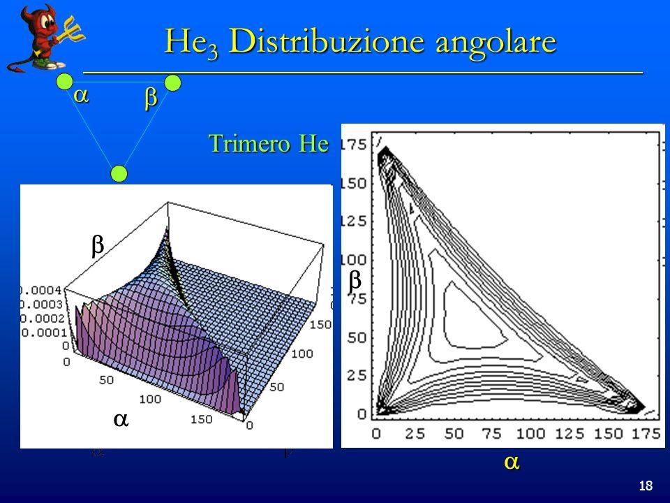 18 He 3 Distribuzione angolare Trimero He