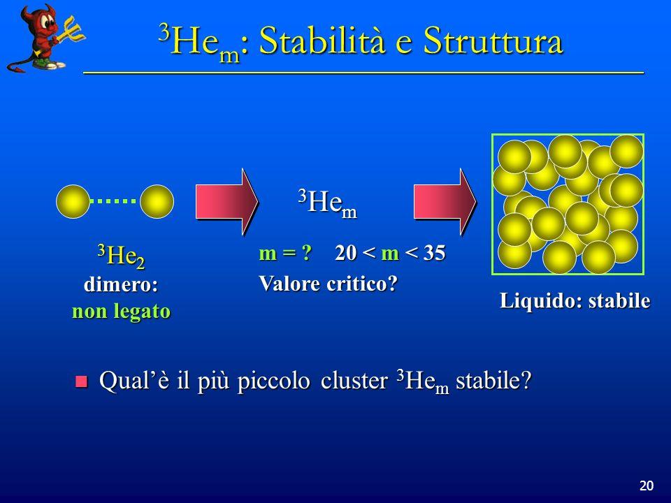 20 3 He m : Stabilità e Struttura Qualè il più piccolo cluster 3 He m stabile? Qualè il più piccolo cluster 3 He m stabile? Liquido: stabile 3 He 2 di