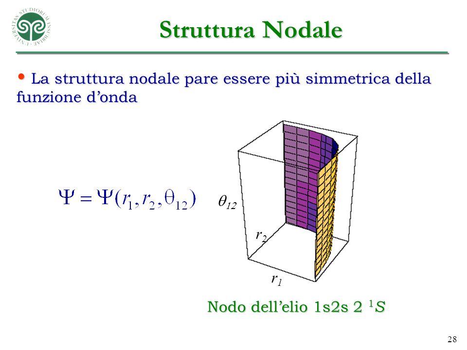 28 La struttura nodale pare essere più simmetrica della funzione donda La struttura nodale pare essere più simmetrica della funzione donda Struttura N