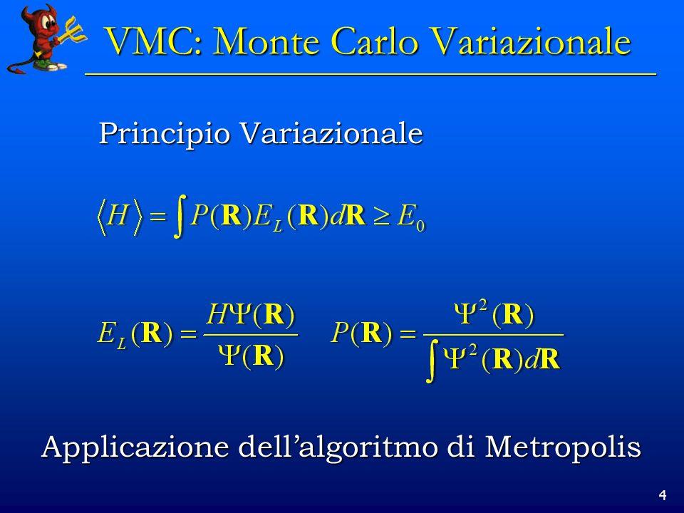 4 VMC: Monte Carlo Variazionale Principio Variazionale Applicazione dellalgoritmo di Metropolis