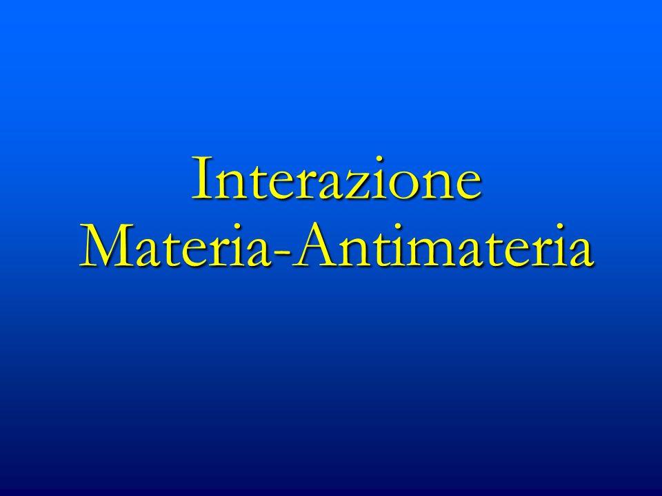 Interazione Materia-Antimateria