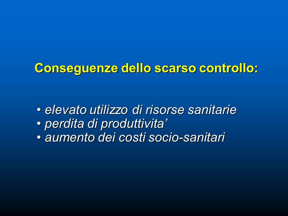 Conseguenze dello scarso controllo: elevato utilizzo di risorse sanitarie elevato utilizzo di risorse sanitarie perdita di produttivita perdita di pro