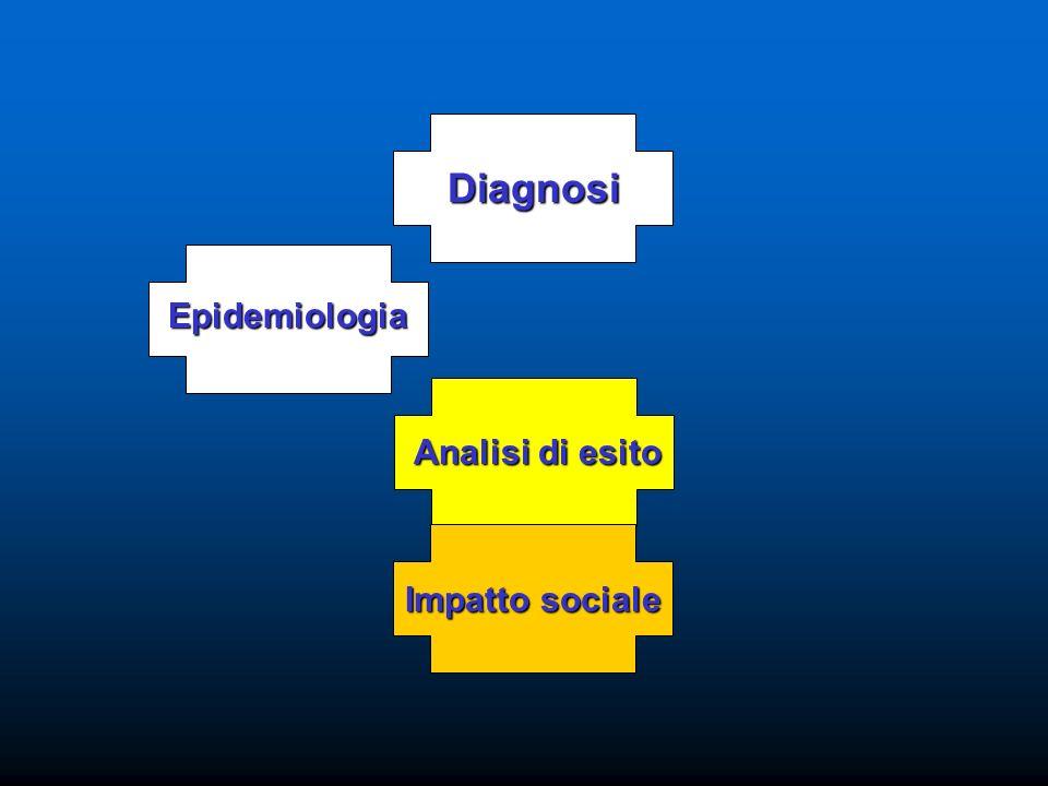 Diagnosi Epidemiologia Analisi di esito Impatto sociale