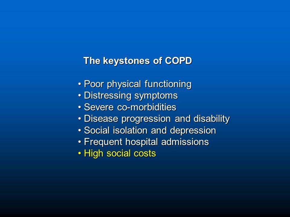 The keystones of COPD The keystones of COPD Poor physical functioning Poor physical functioning Distressing symptoms Distressing symptoms Severe co-mo