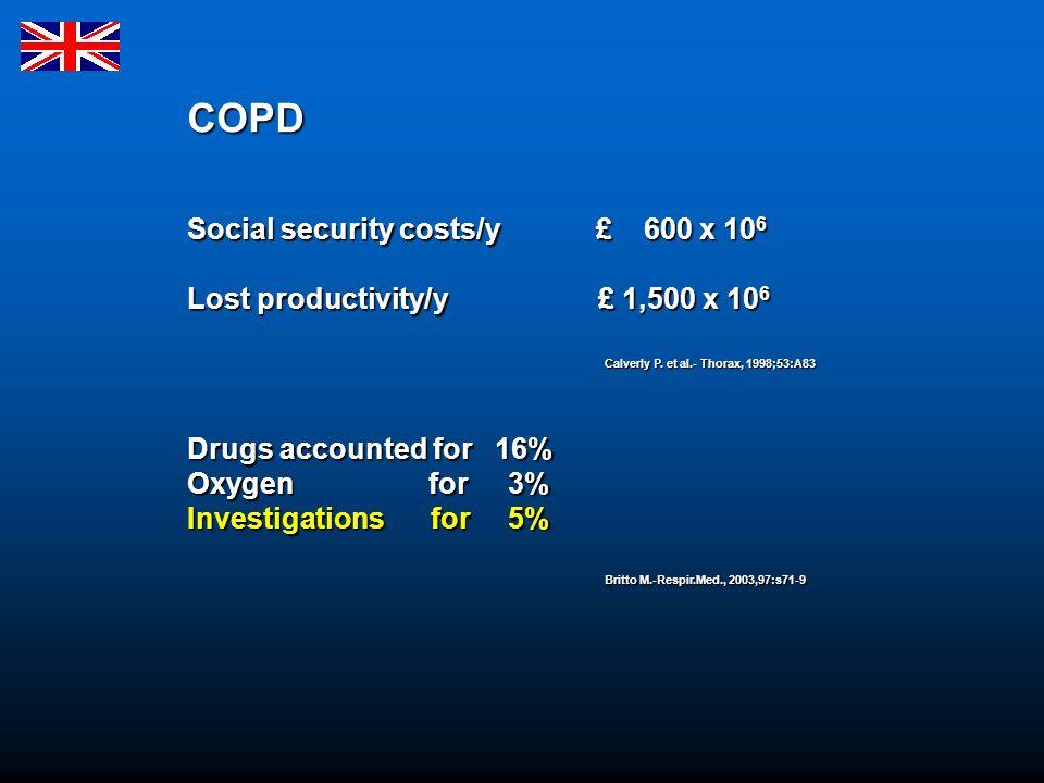 COPD Social security costs/y £ 600 x 10 6 Lost productivity/y £ 1,500 x 10 6 Calverly P.