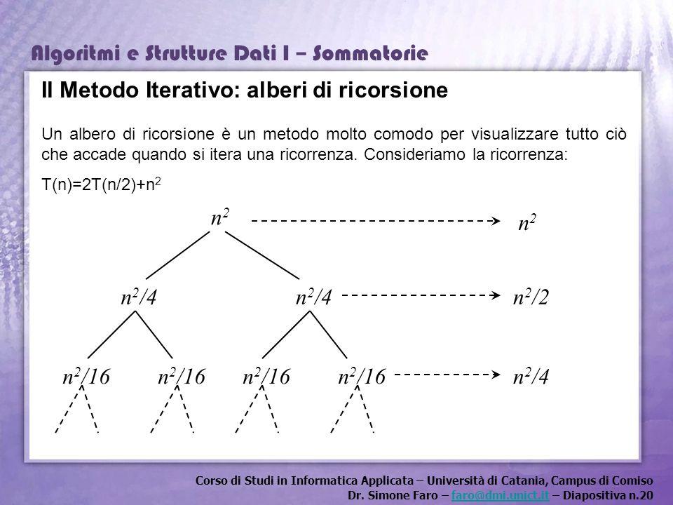 Corso di Studi in Informatica Applicata – Università di Catania, Campus di Comiso Dr. Simone Faro – faro@dmi.unict.it – Diapositiva n.20faro@dmi.unict