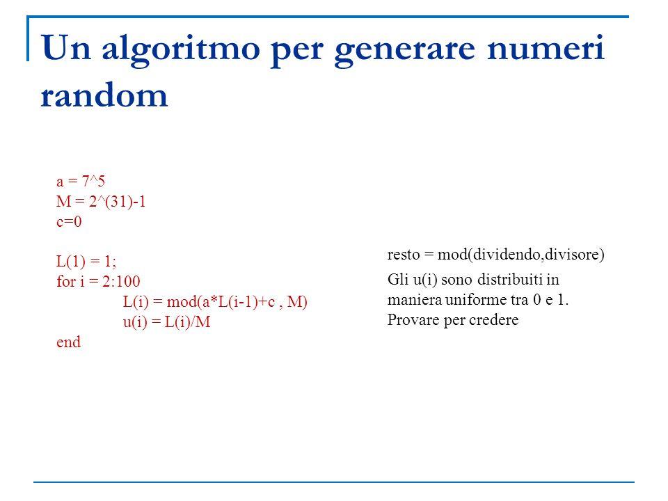 Un algoritmo per generare numeri random a = 7^5 M = 2^(31)-1 c=0 L(1) = 1; for i = 2:100 L(i) = mod(a*L(i-1)+c, M) u(i) = L(i)/M end resto = mod(divid