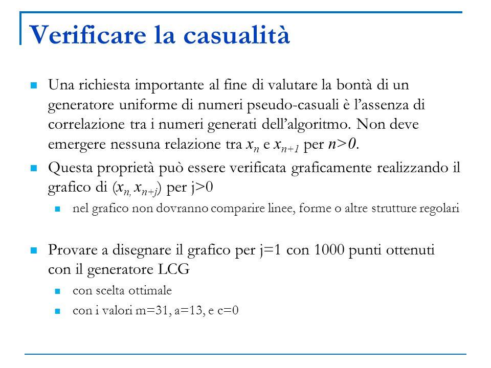 Verificare la casualità Una richiesta importante al fine di valutare la bontà di un generatore uniforme di numeri pseudo-casuali è lassenza di correla