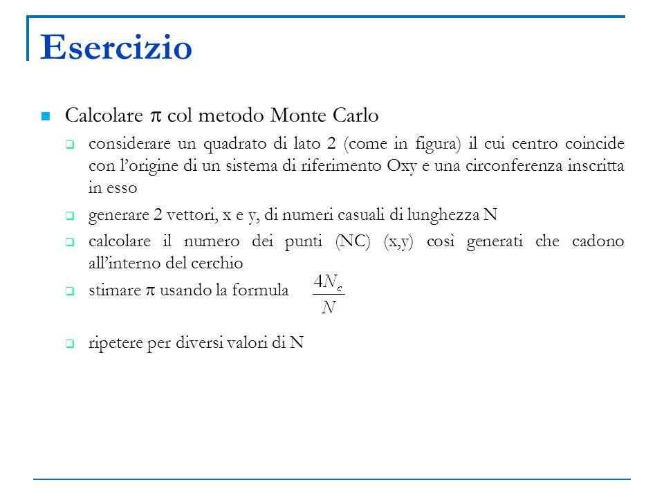 Esercizio Calcolare col metodo Monte Carlo considerare un quadrato di lato 2 (come in figura) il cui centro coincide con lorigine di un sistema di rif