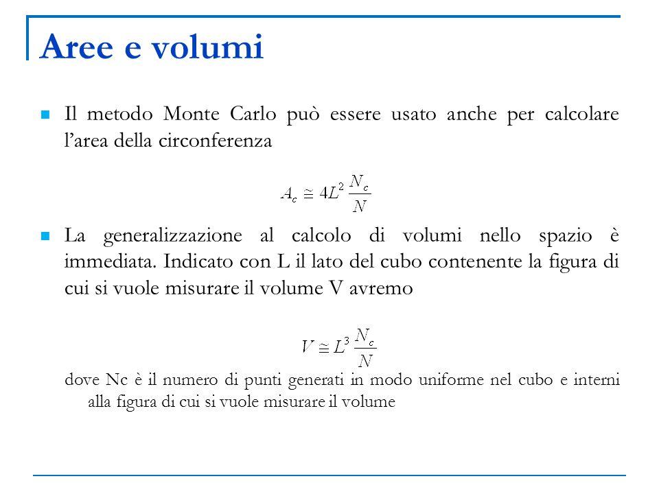 Aree e volumi Il metodo Monte Carlo può essere usato anche per calcolare larea della circonferenza La generalizzazione al calcolo di volumi nello spaz