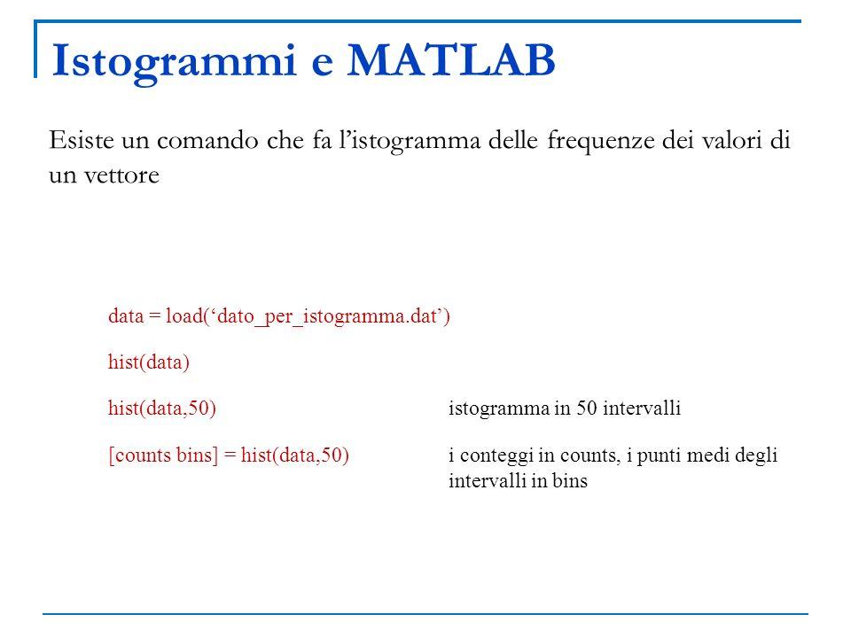 Istogrammi e MATLAB Esiste un comando che fa listogramma delle frequenze dei valori di un vettore hist(data) hist(data,50)istogramma in 50 intervalli