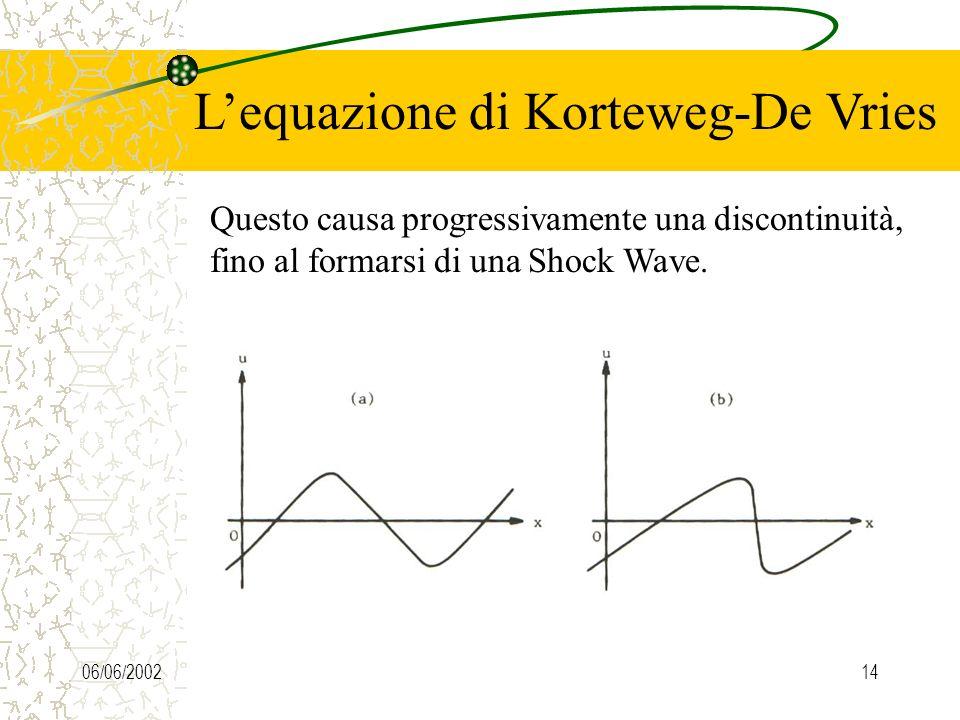 06/06/200213 Lequazione di Korteweg-De Vries Utilizzando il metodo delle caratteristiche si può risolvere la precedente equazione, ottenendo: Da ciò s