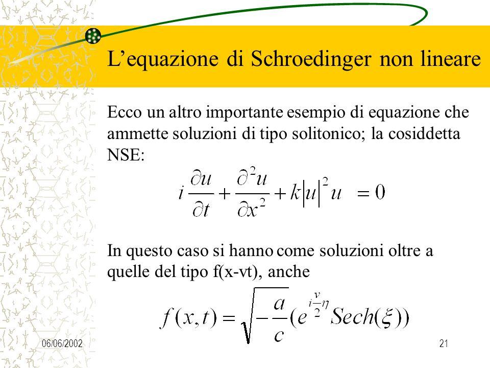 06/06/200220 La scoperta dei solitoni Riassumendo si definisce Solitone la soluzione di una equazione differenziale non-lineare che: Rappresenta unond